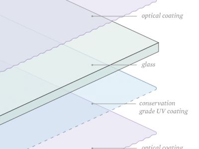 What are the choices of glass in framing today – which one is right for you?